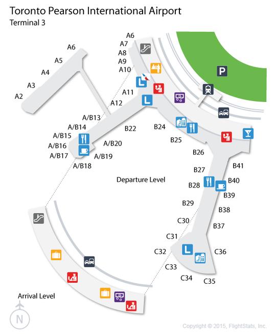 Enterprise Vehicle Chart